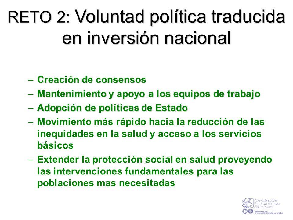 RETO 2: Voluntad política traducida en inversión nacional