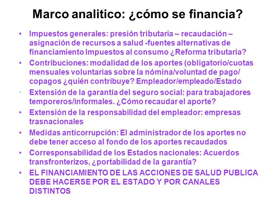 Marco analitico: ¿cómo se financia
