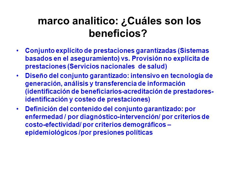 marco analitico: ¿Cuáles son los beneficios