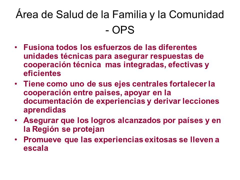 Área de Salud de la Familia y la Comunidad - OPS