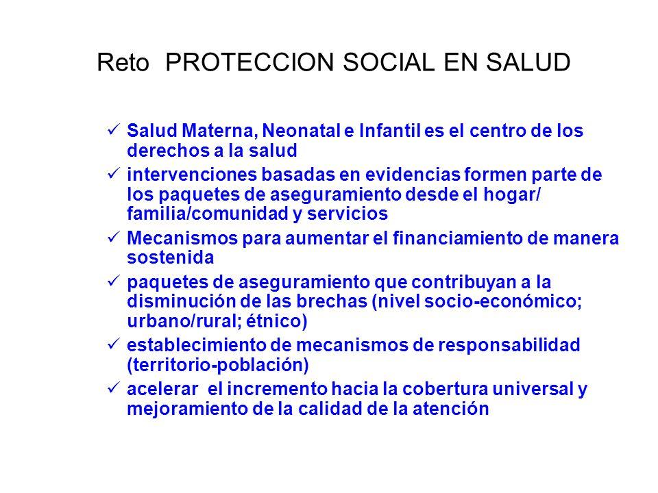 Reto PROTECCION SOCIAL EN SALUD