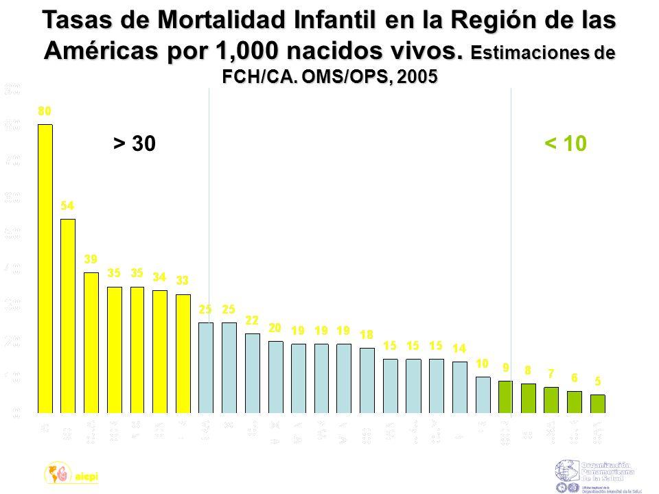 Tasas de Mortalidad Infantil en la Región de las Américas por 1,000 nacidos vivos. Estimaciones de FCH/CA. OMS/OPS, 2005