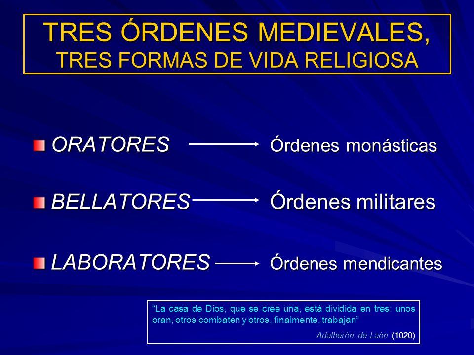 TRES ÓRDENES MEDIEVALES, TRES FORMAS DE VIDA RELIGIOSA