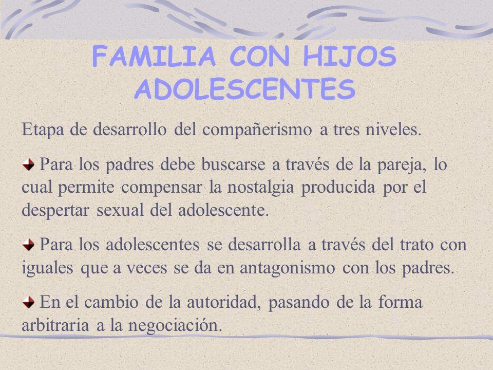 FAMILIA CON HIJOS ADOLESCENTES