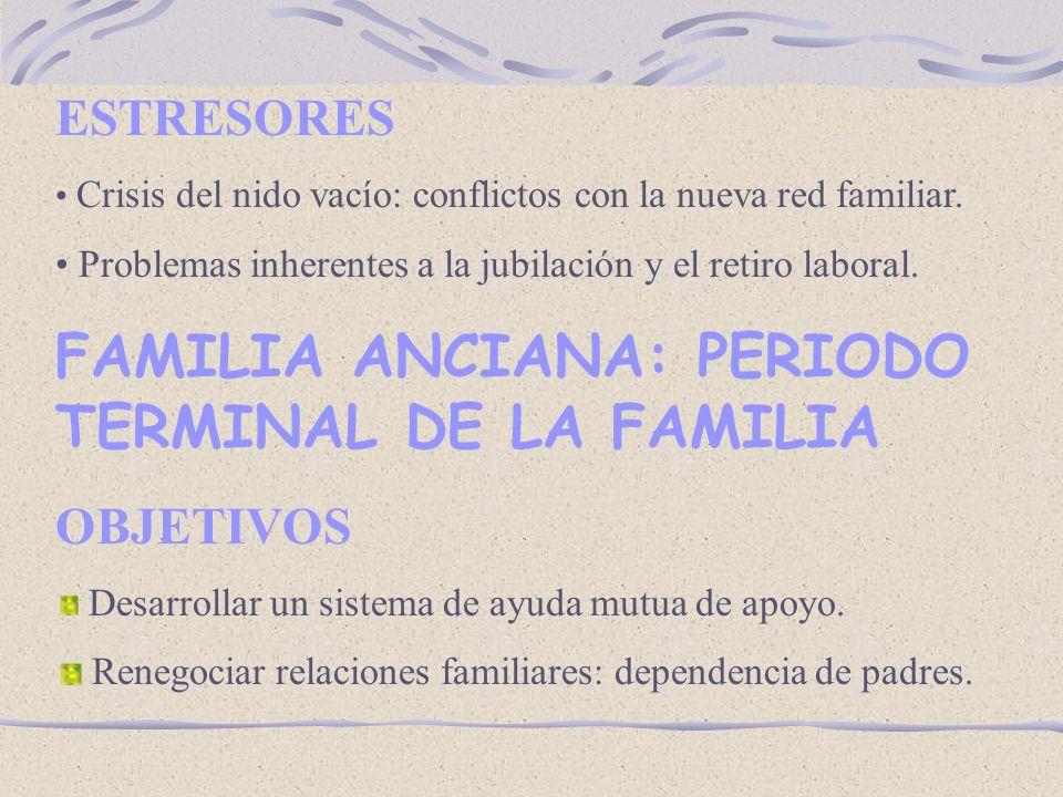 FAMILIA ANCIANA: PERIODO TERMINAL DE LA FAMILIA