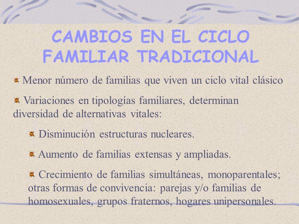 CAMBIOS EN EL CICLO FAMILIAR TRADICIONAL