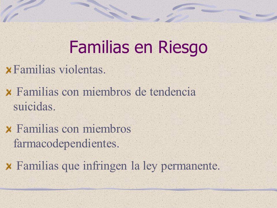 Familias en Riesgo Familias violentas.
