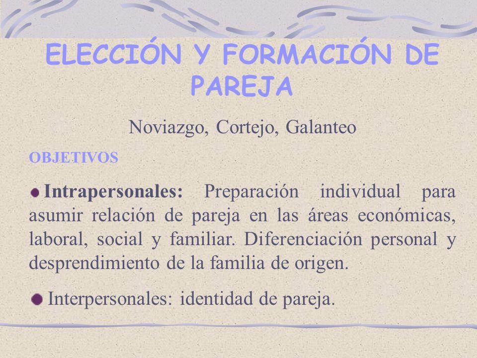 ELECCIÓN Y FORMACIÓN DE PAREJA