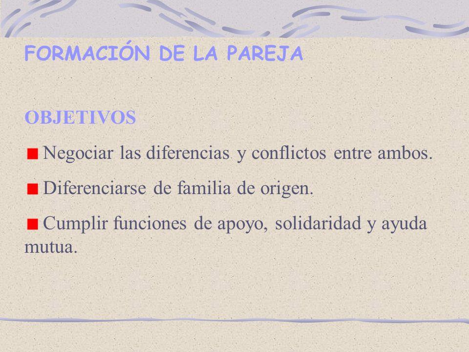FORMACIÓN DE LA PAREJA OBJETIVOS. Negociar las diferencias y conflictos entre ambos. Diferenciarse de familia de origen.
