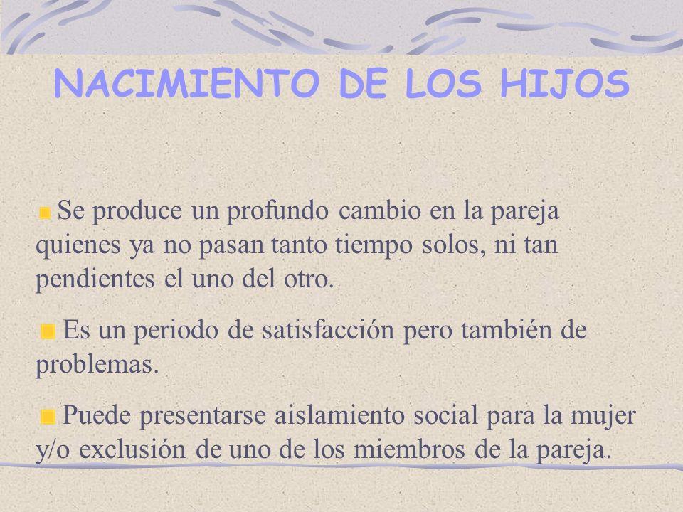 NACIMIENTO DE LOS HIJOS