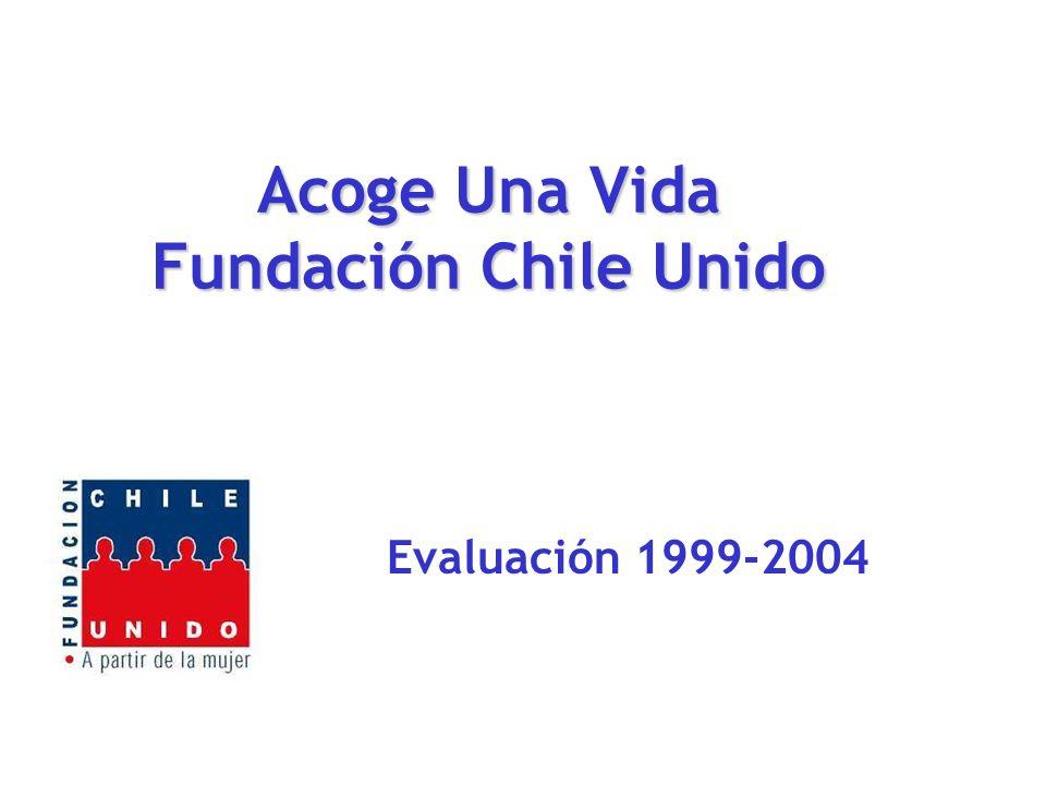 Acoge Una Vida Fundación Chile Unido