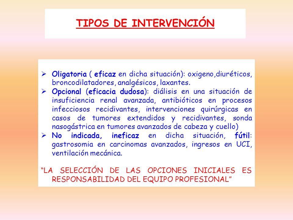 TIPOS DE INTERVENCIÓN Oligatoria ( eficaz en dicha situación): oxigeno,diuréticos, broncodilatadores, analgésicos, laxantes.
