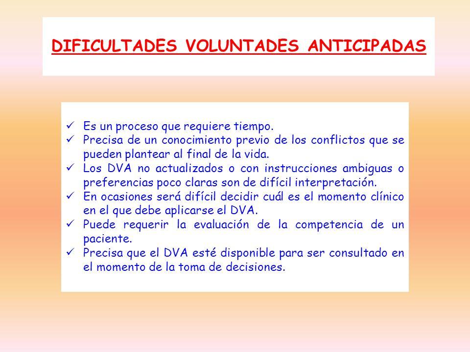 DIFICULTADES VOLUNTADES ANTICIPADAS