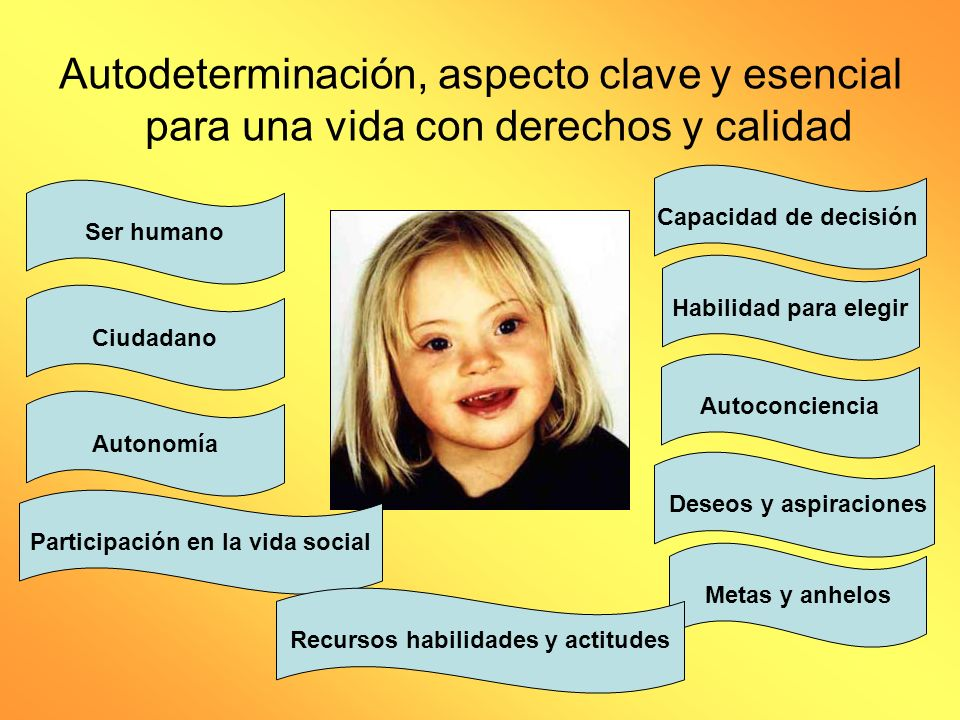 Participación en la vida social Recursos habilidades y actitudes