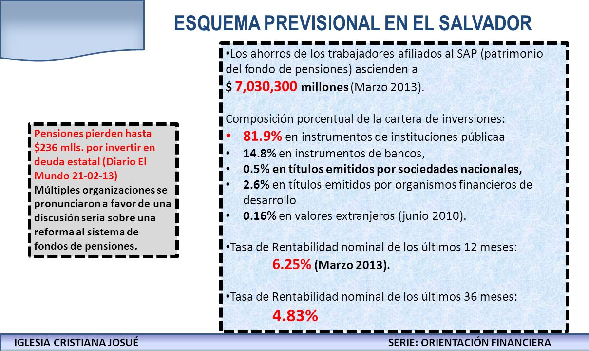ESQUEMA PREVISIONAL EN EL SALVADOR