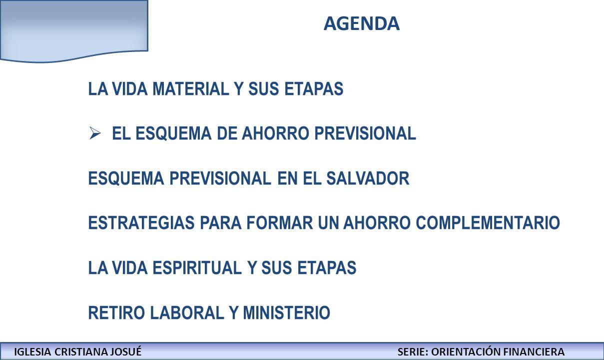 AGENDA LA VIDA MATERIAL Y SUS ETAPAS EL ESQUEMA DE AHORRO PREVISIONAL