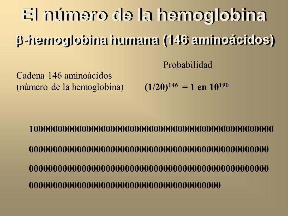 El número de la hemoglobina