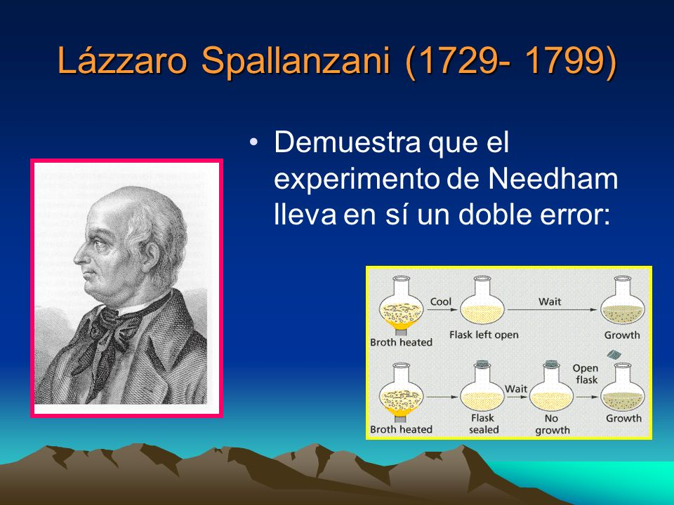 Lázzaro Spallanzani (1729- 1799)