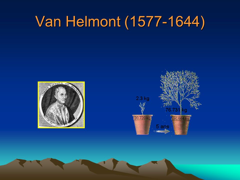 Van Helmont (1577-1644)