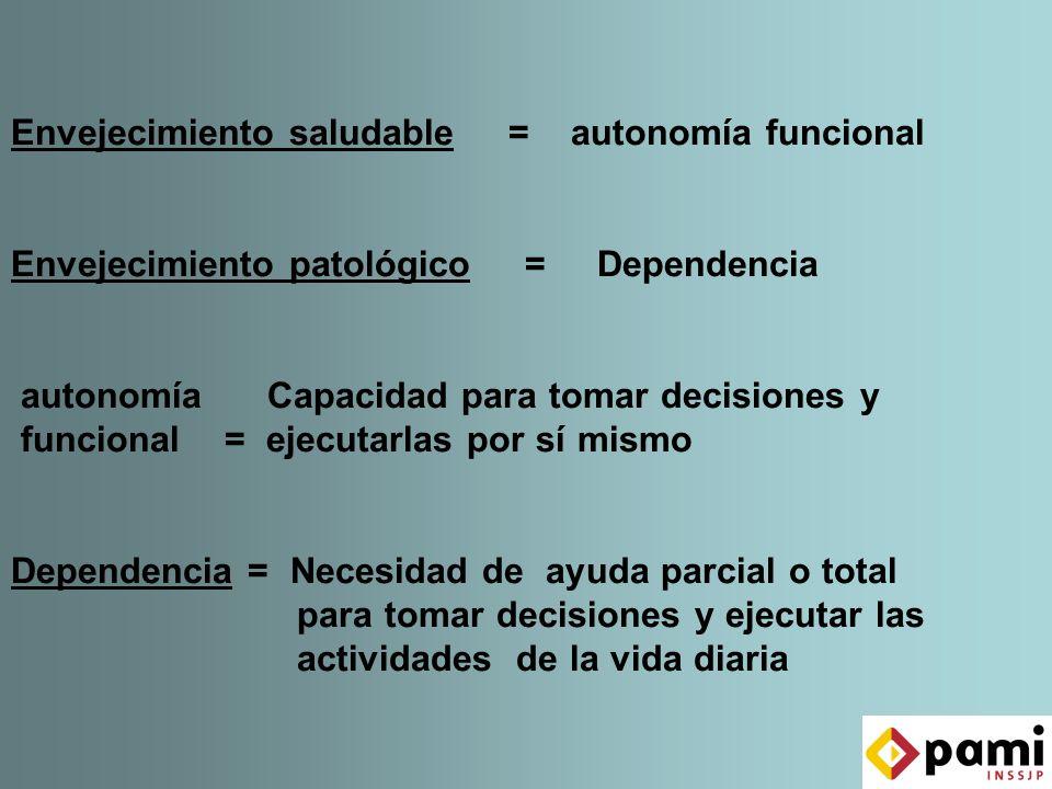 Envejecimiento saludable = autonomía funcional Envejecimiento patológico = Dependencia autonomía Capacidad para tomar decisiones y funcional = ejecutarlas por sí mismo Dependencia = Necesidad de ayuda parcial o total para tomar decisiones y ejecutar las actividades de la vida diaria