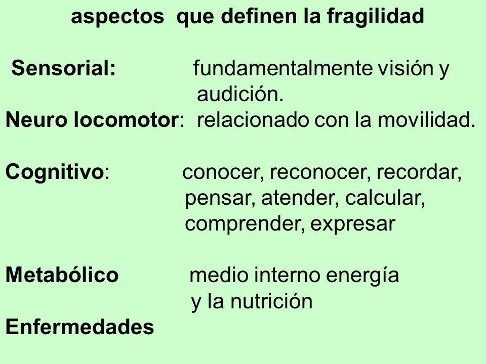 aspectos que definen la fragilidad Sensorial: fundamentalmente visión y audición. Neuro locomotor: relacionado con la movilidad. Cognitivo: conocer, reconocer, recordar, pensar, atender, calcular, comprender, expresar Metabólico medio interno energía y la nutrición Enfermedades