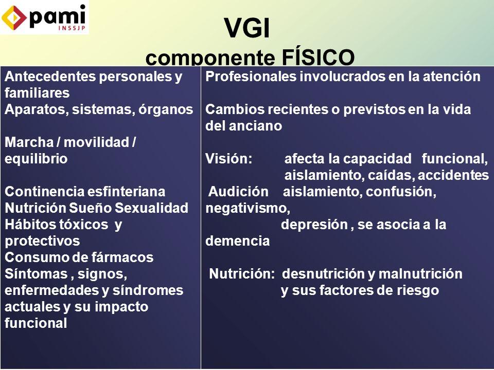 VGI componente FÍSICO Antecedentes personales y familiares