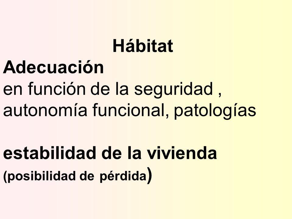 Hábitat Adecuación en función de la seguridad , autonomía funcional, patologías estabilidad de la vivienda (posibilidad de pérdida)
