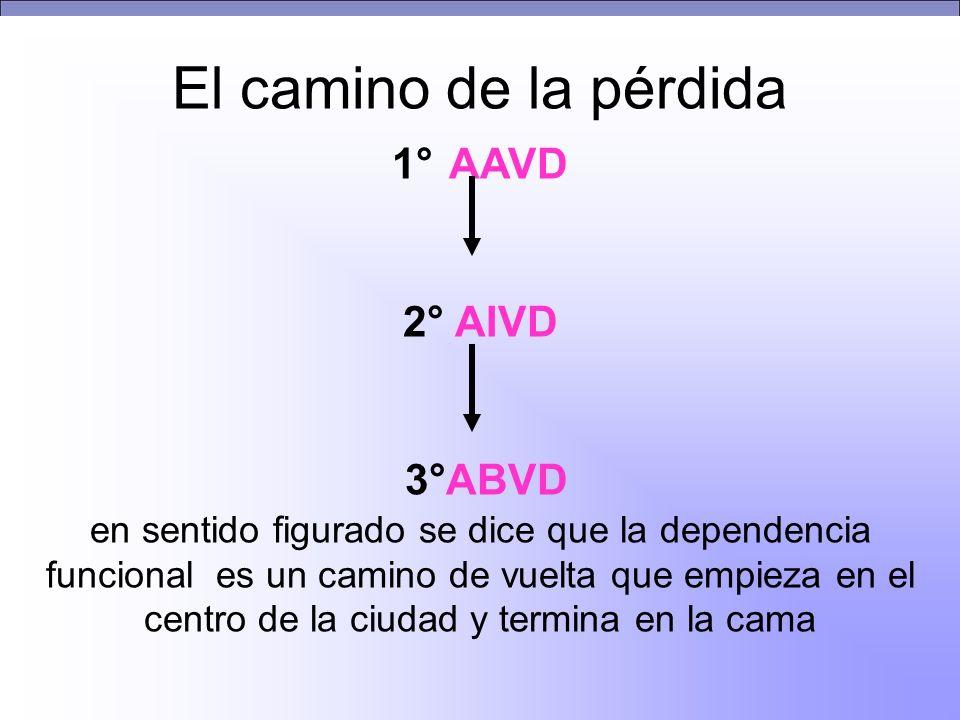 El camino de la pérdida 1° AAVD 2° AIVD 3°ABVD en sentido figurado se dice que la dependencia funcional es un camino de vuelta que empieza en el centro de la ciudad y termina en la cama