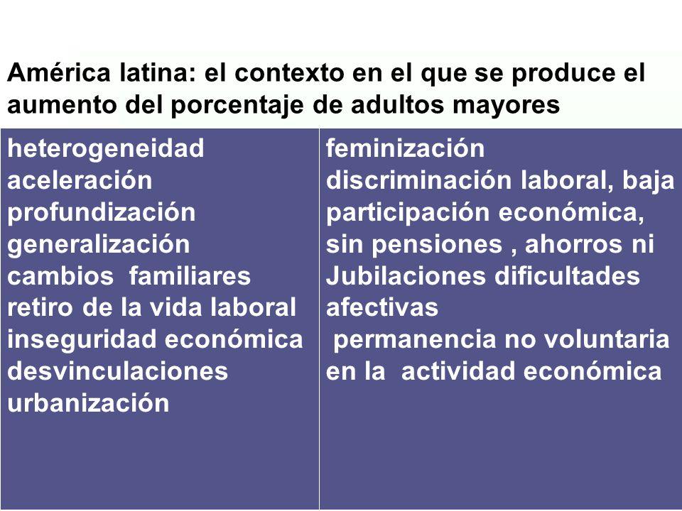 América latina: el contexto en el que se produce el aumento del porcentaje de adultos mayores