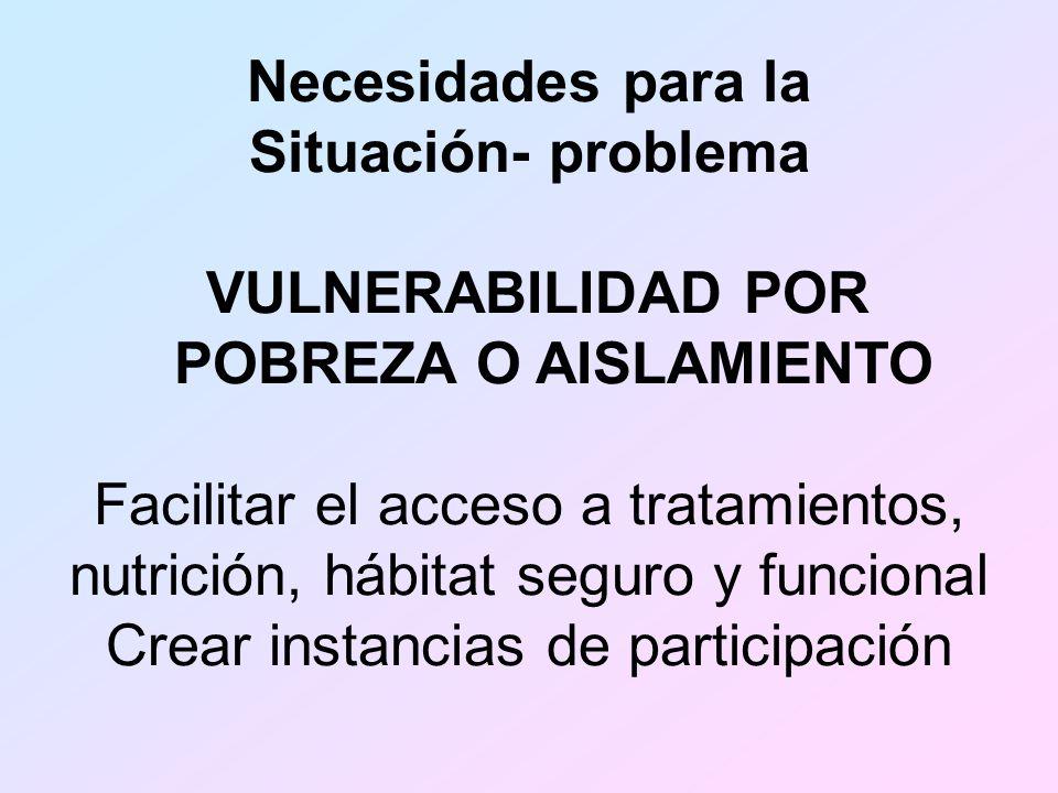 Necesidades para la Situación- problema VULNERABILIDAD POR POBREZA O AISLAMIENTO Facilitar el acceso a tratamientos, nutrición, hábitat seguro y funcional Crear instancias de participación