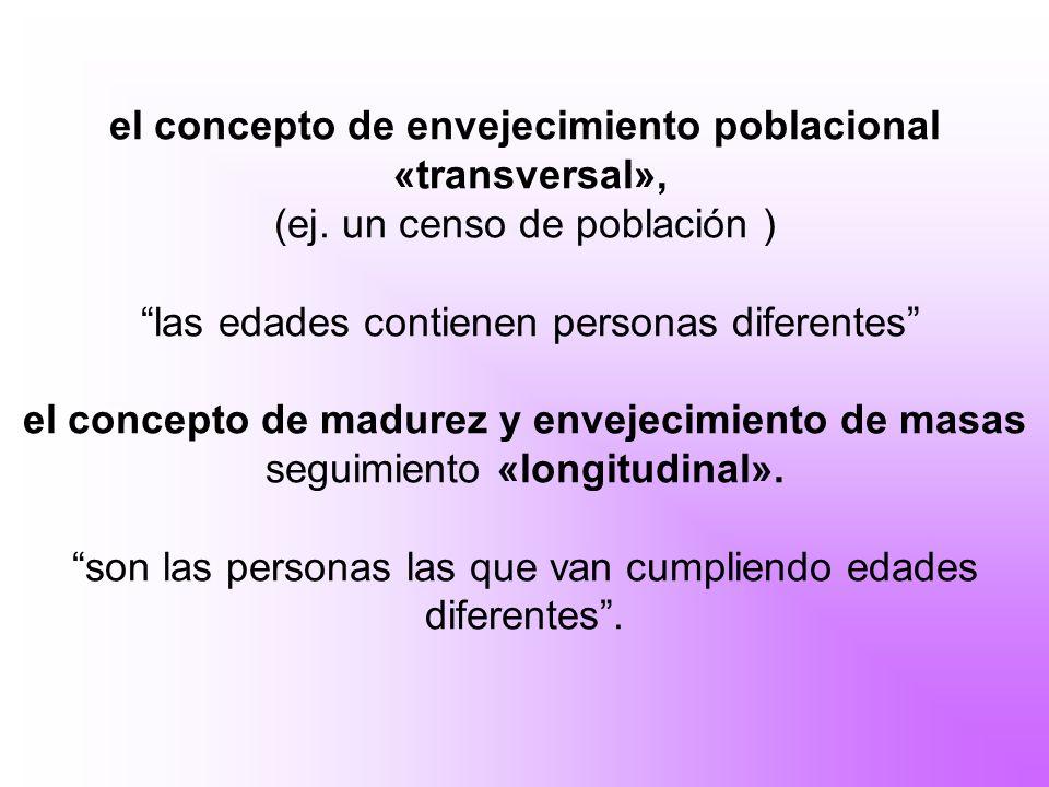 el concepto de envejecimiento poblacional «transversal», (ej