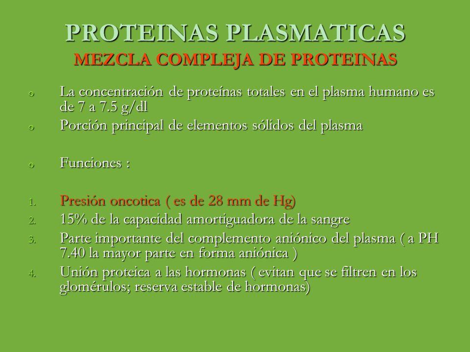PROTEINAS PLASMATICAS MEZCLA COMPLEJA DE PROTEINAS
