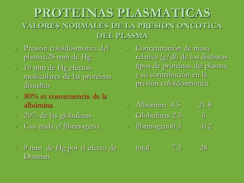 PROTEINAS PLASMATICAS VALORES NORMALES DE LA PRESION ONCOTICA DEL PLASMA