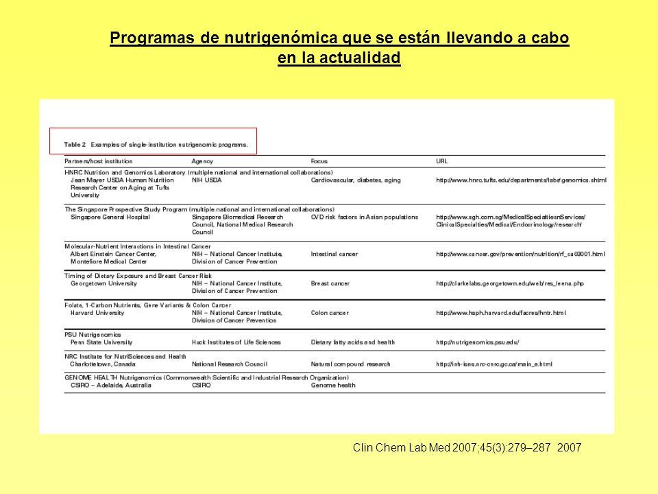 Programas de nutrigenómica que se están llevando a cabo