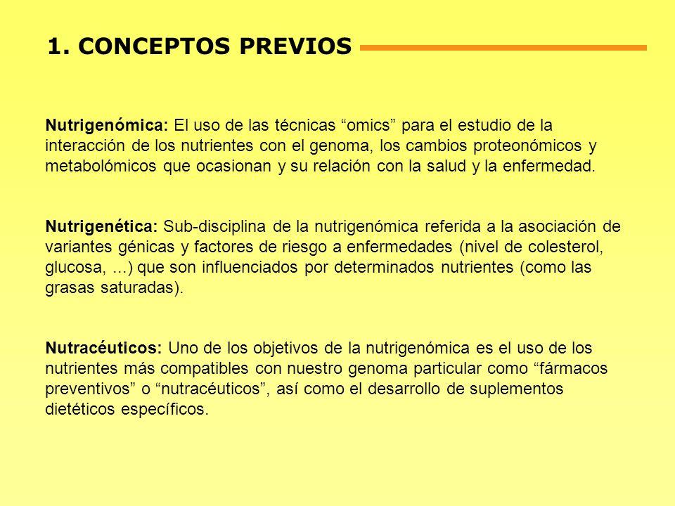 1. CONCEPTOS PREVIOS
