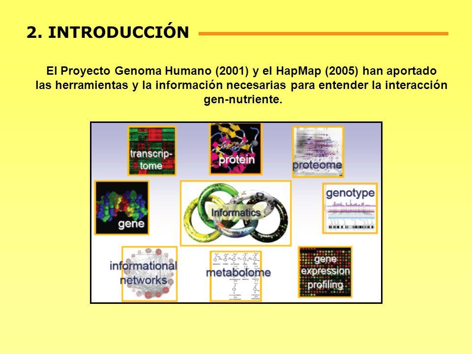 El Proyecto Genoma Humano (2001) y el HapMap (2005) han aportado