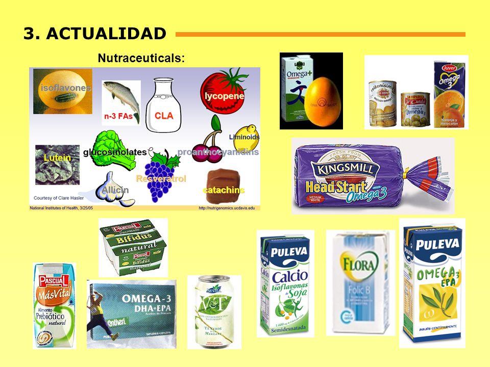 3. ACTUALIDAD Nutraceuticals: