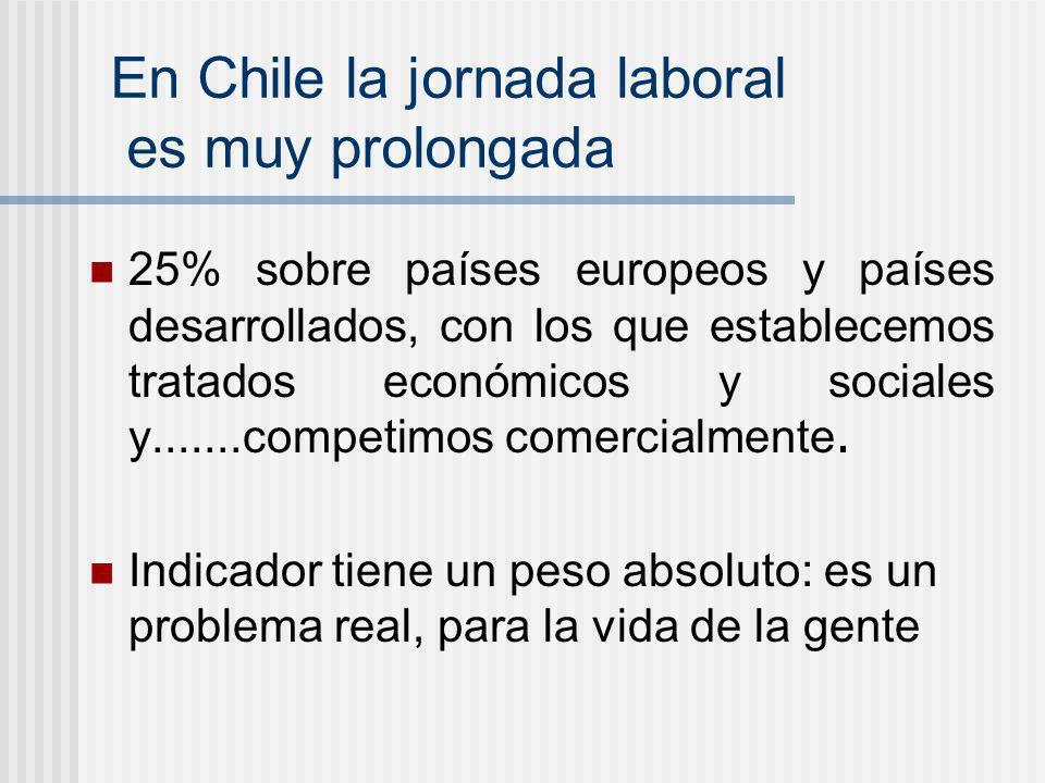 En Chile la jornada laboral es muy prolongada