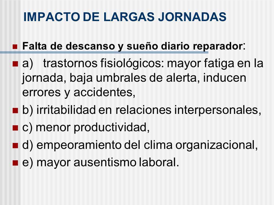 IMPACTO DE LARGAS JORNADAS