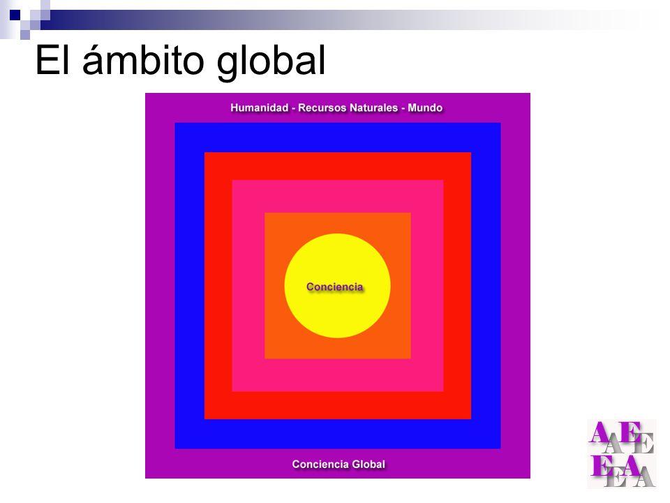 El ámbito global