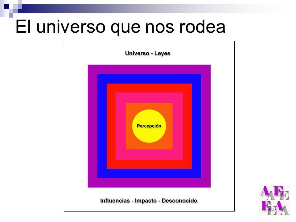 El universo que nos rodea