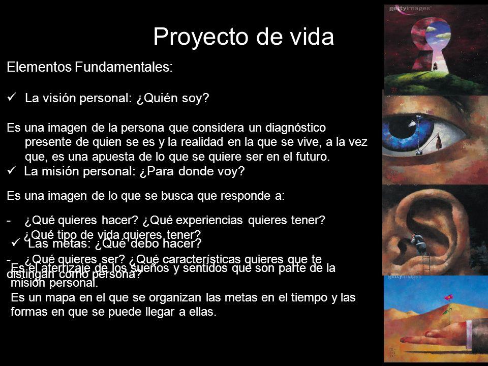 Proyecto de vida Elementos Fundamentales: