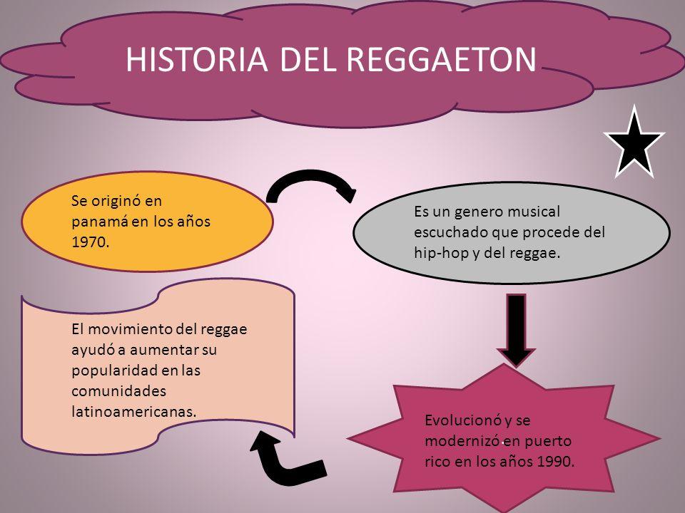 HISTORIA DEL REGGAETON