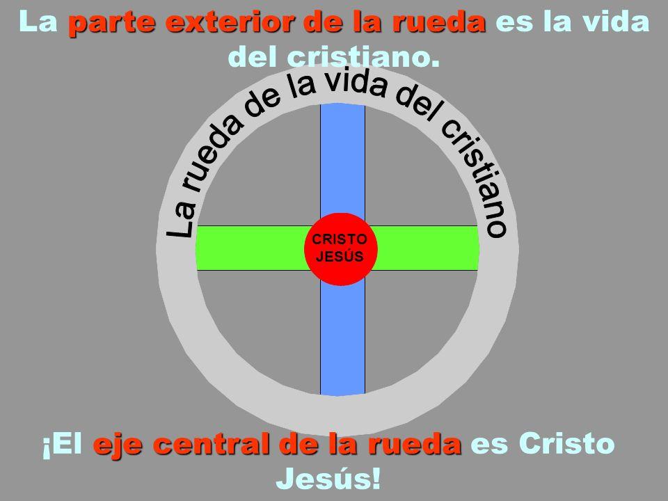 La parte exterior de la rueda es la vida del cristiano.