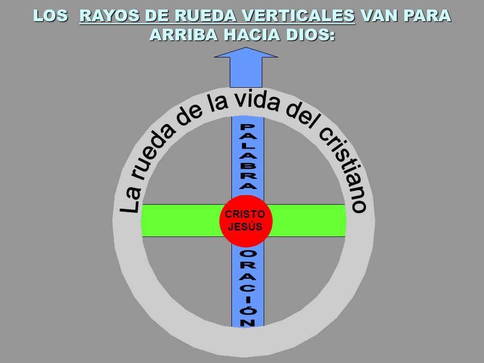 LOS RAYOS DE RUEDA VERTICALES VAN PARA ARRIBA HACIA DIOS: