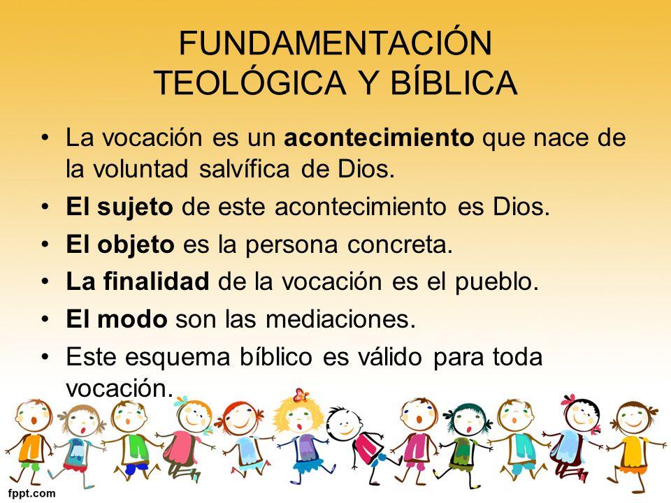 FUNDAMENTACIÓN TEOLÓGICA Y BÍBLICA