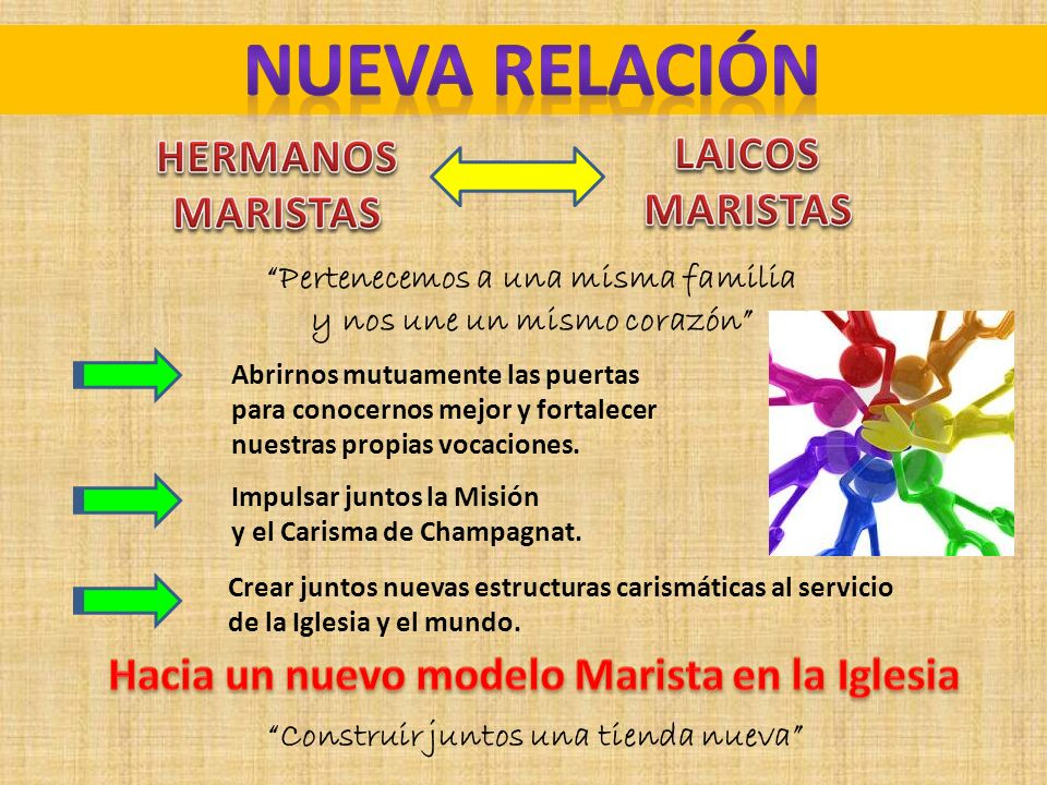 NUEVA RELACIÓN LAICOS HERMANOS MARISTAS MARISTAS