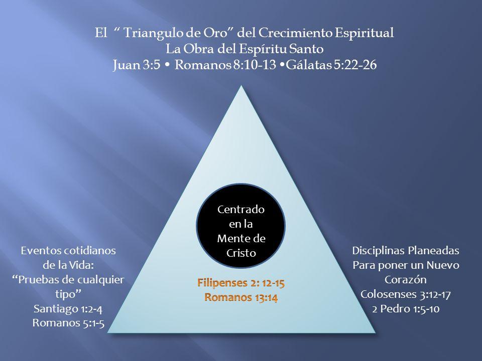 El Triangulo de Oro del Crecimiento Espiritual La Obra del Espíritu Santo Juan 3:5 • Romanos 8:10-13 •Gálatas 5:22-26