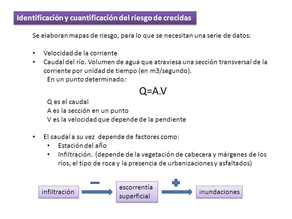Q=A.V Identificación y cuantificación del riesgo de crecidas