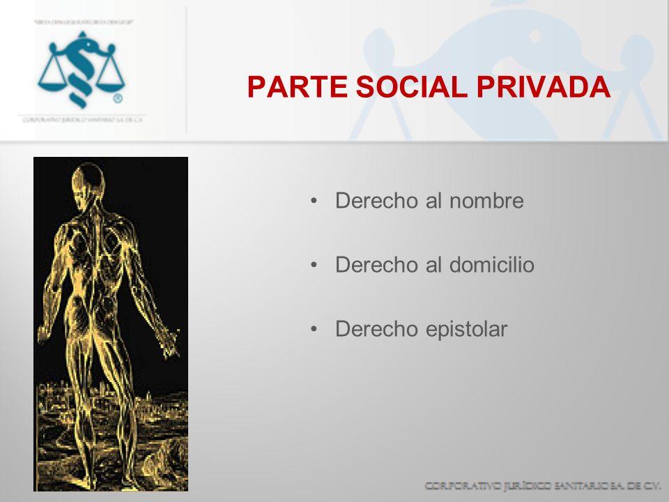 PARTE SOCIAL PRIVADA Derecho al nombre Derecho al domicilio